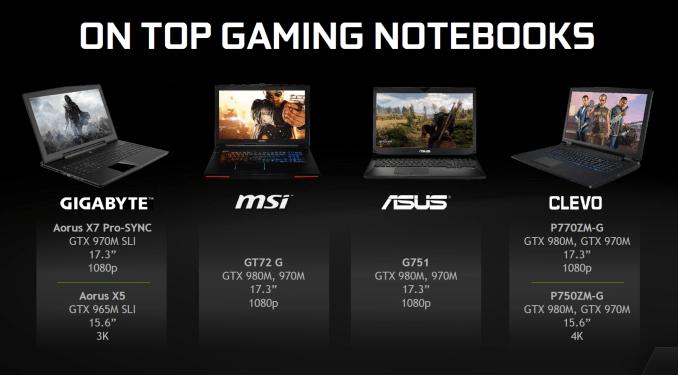 G-Sync Laptops