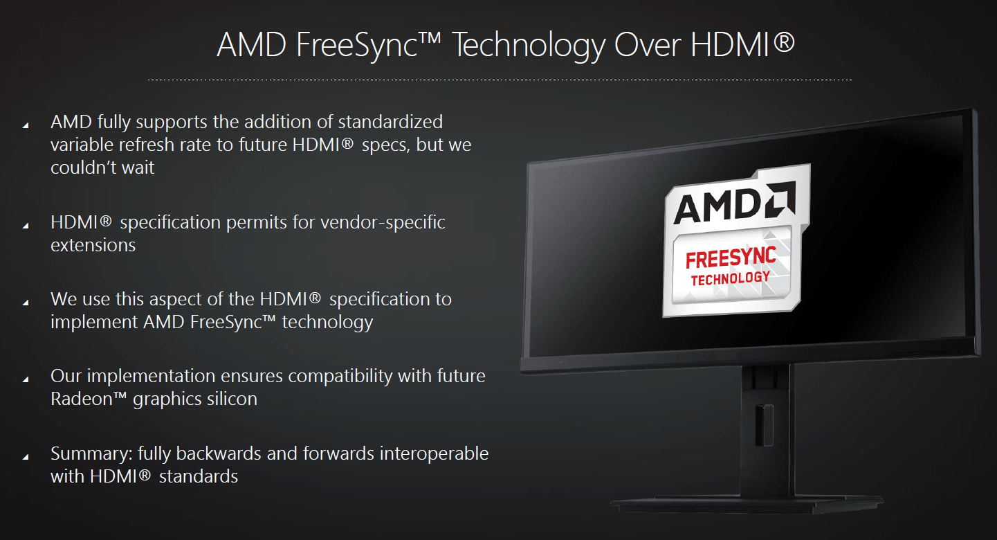 AMD FreeSync over HDMI