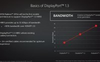 DisplayPort 1.3 Basics 2016