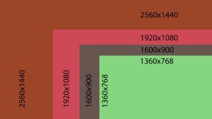 1920x1080 vs 2560x1440