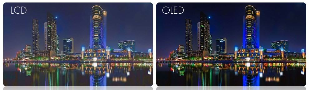 OLED vs IPS (LCD)