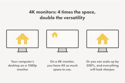 Best 24-inch 4K Monitor
