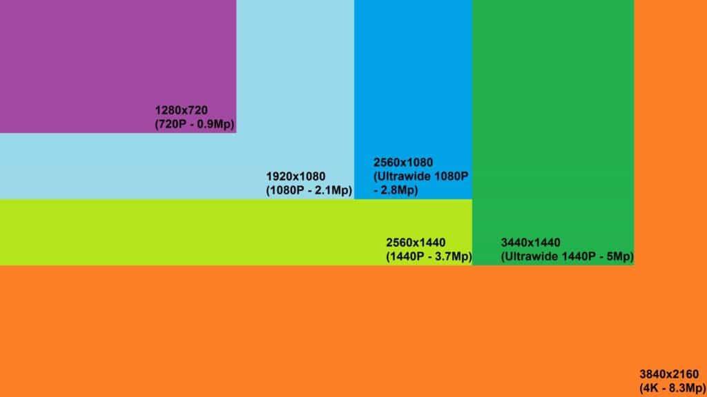 best Acer Monitor 1920x1080 2560x1440 2560x1080 3440x1440 3840x2160