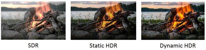 Static HDR vs Dynamic HDR