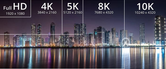 HDMI 2.1 10K resolution