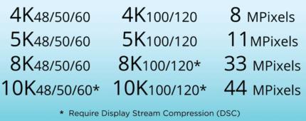 hdmi 2.1 4K 120Hz