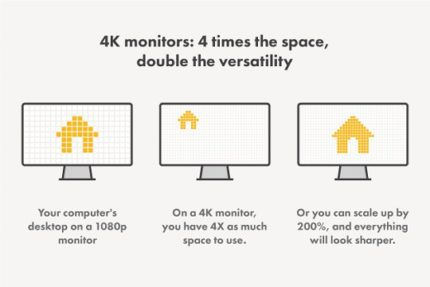 4k monitor 27 or 32 size